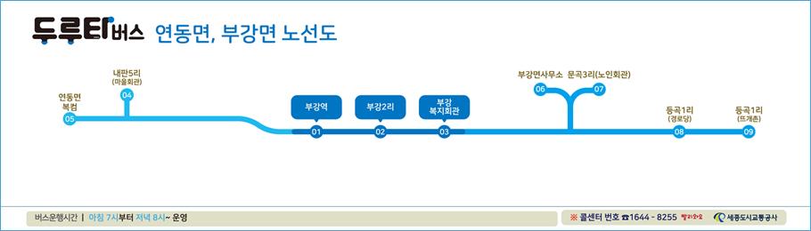두루타(DRT) 버스 노선도