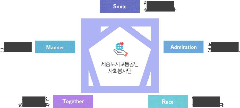 smile, manner, admiration, together, race